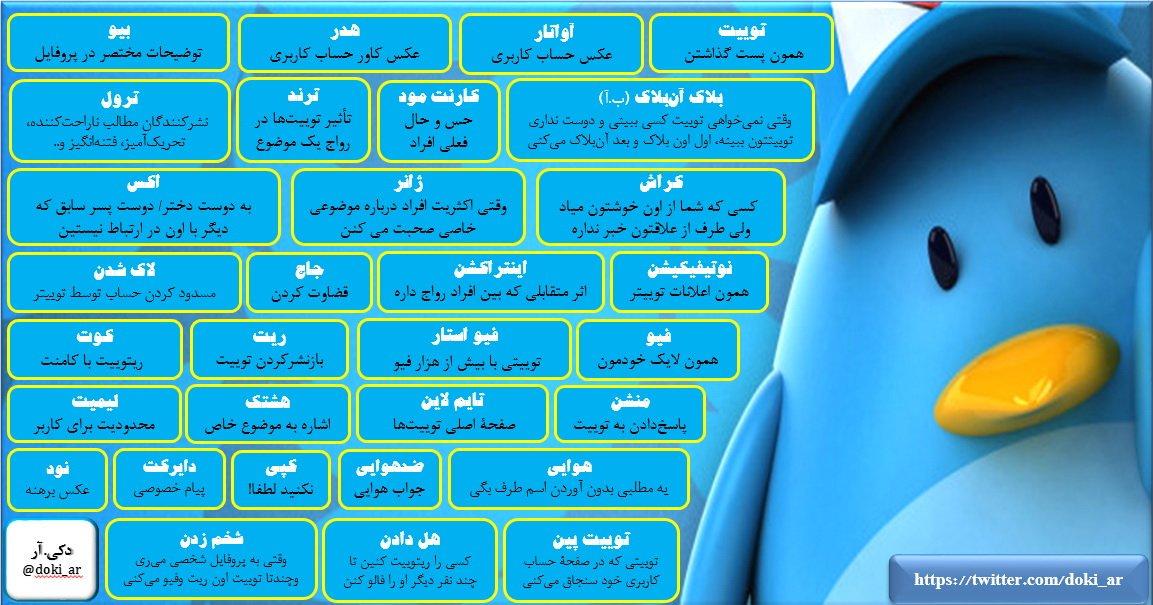 اصطلاحات شبکه اجتماعی توئیتر