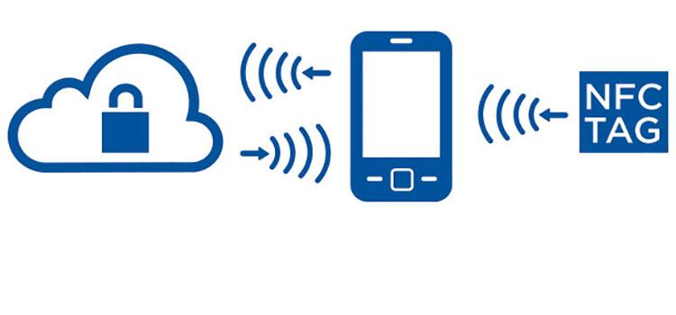 پاورپوینت درباره NFC