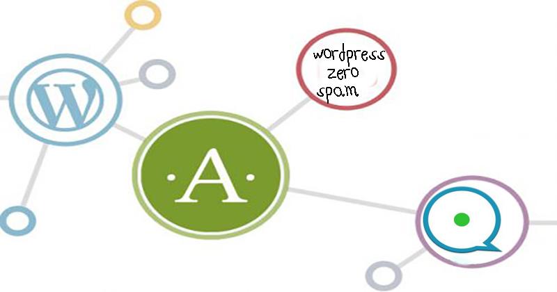 best anti spam in wordpress